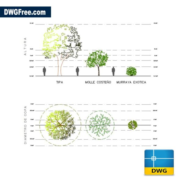 2d vegetation and trees dwg cad Drawing