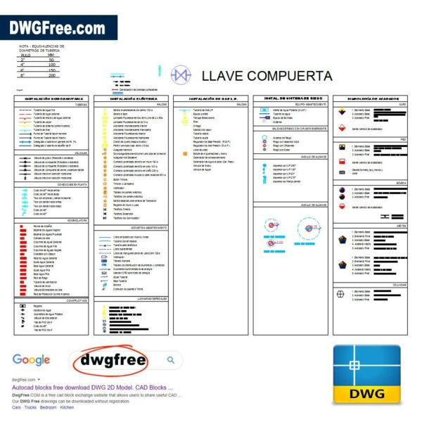 Basic symbols in architectural drawings DWG CAD Blocks
