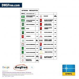 Safety Signage legend DWG in AutoCAD Blocks